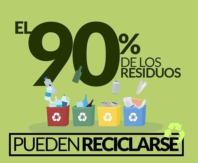 Reciclar o Bioplástico