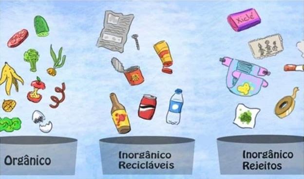 selección de reciclaje